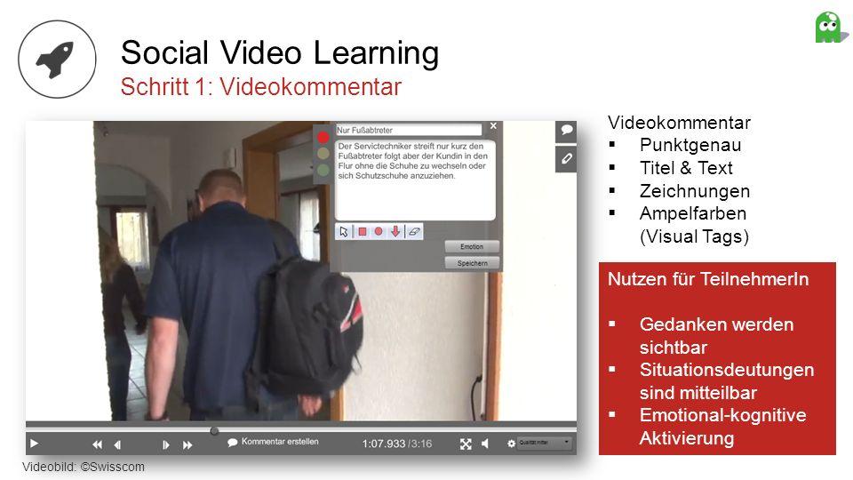 Videokommentar Punktgenau Titel & Text Zeichnungen Ampelfarben (Visual Tags) Nutzen für TeilnehmerIn Gedanken werden sichtbar Situationsdeutungen sind