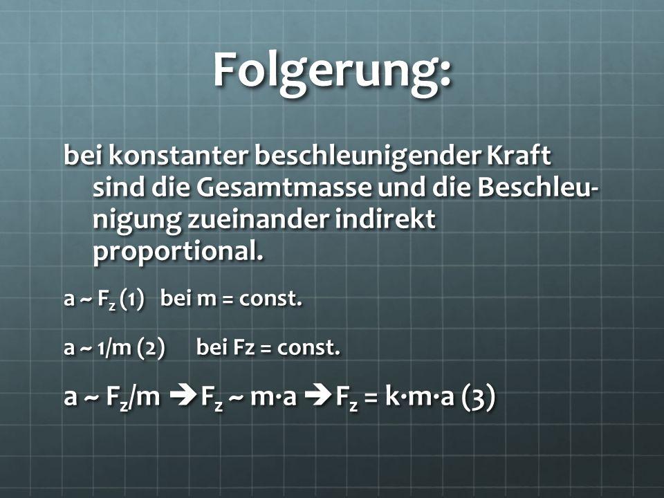 Setztman so ist k dimensionslos und so kann die Beziehung (3) vereinfacht werden.