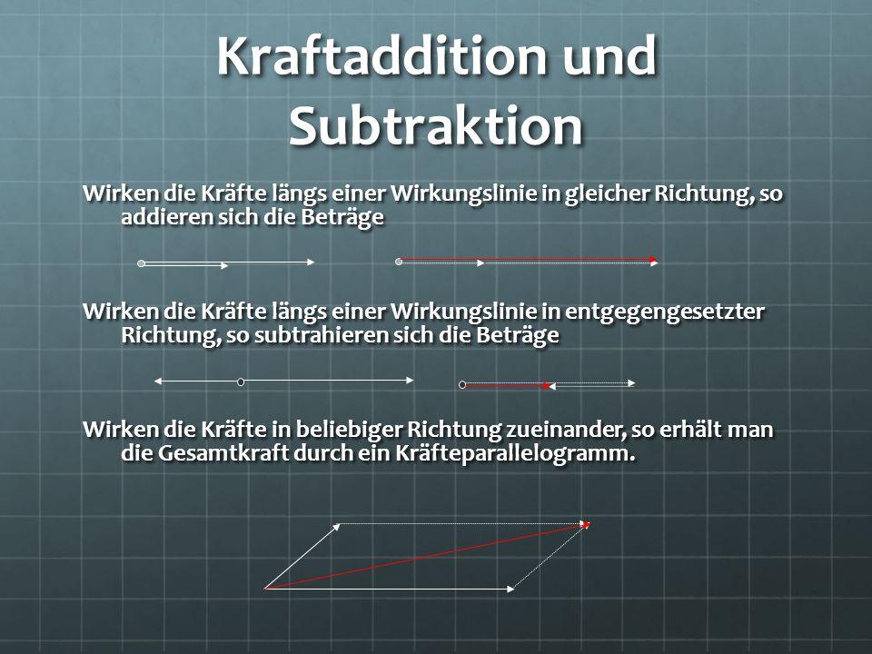 Der Trägheitssatz von Newton – Kräfte am Flugzeug Wären nur diese drei Kräfte vorhanden würde sich das Flugzeug auf einer krummlinigen Bahn dem Erdboden entgegen bewegen und herunterfallen !.