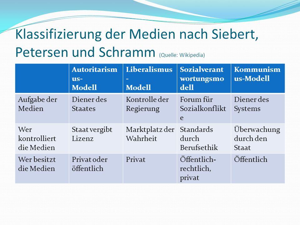 Klassifizierung der Medien nach Siebert, Petersen und Schramm (Quelle: Wikipedia) Autoritarism us- Modell Liberalismus - Modell Sozialverant wortungsm