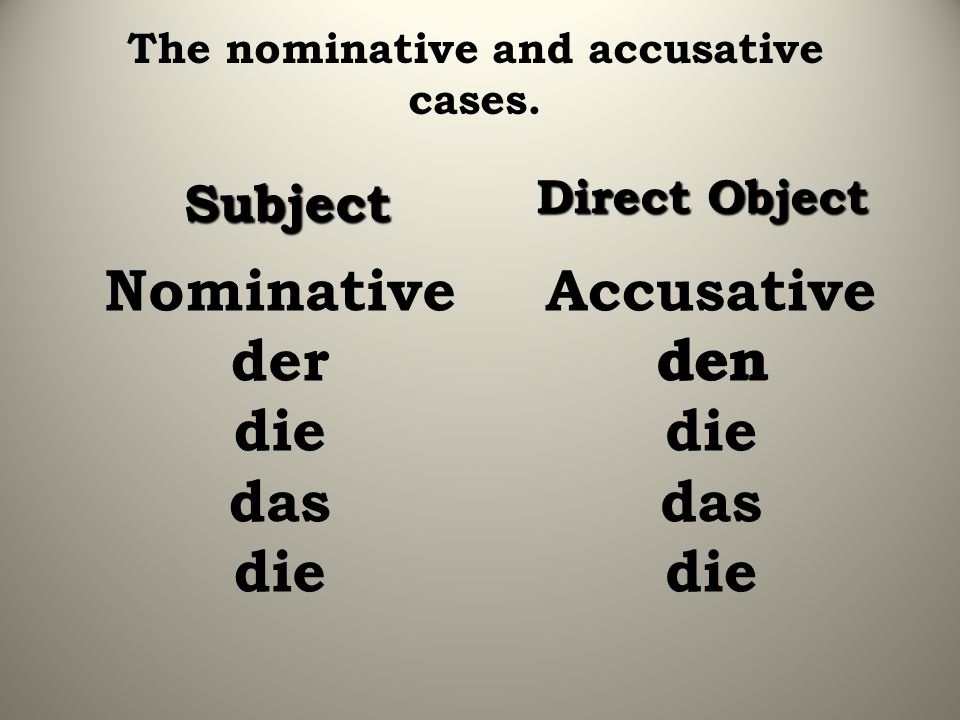 The nominative and accusative cases. Subject Direct Object Nominative der die das die Accusative den die das die den