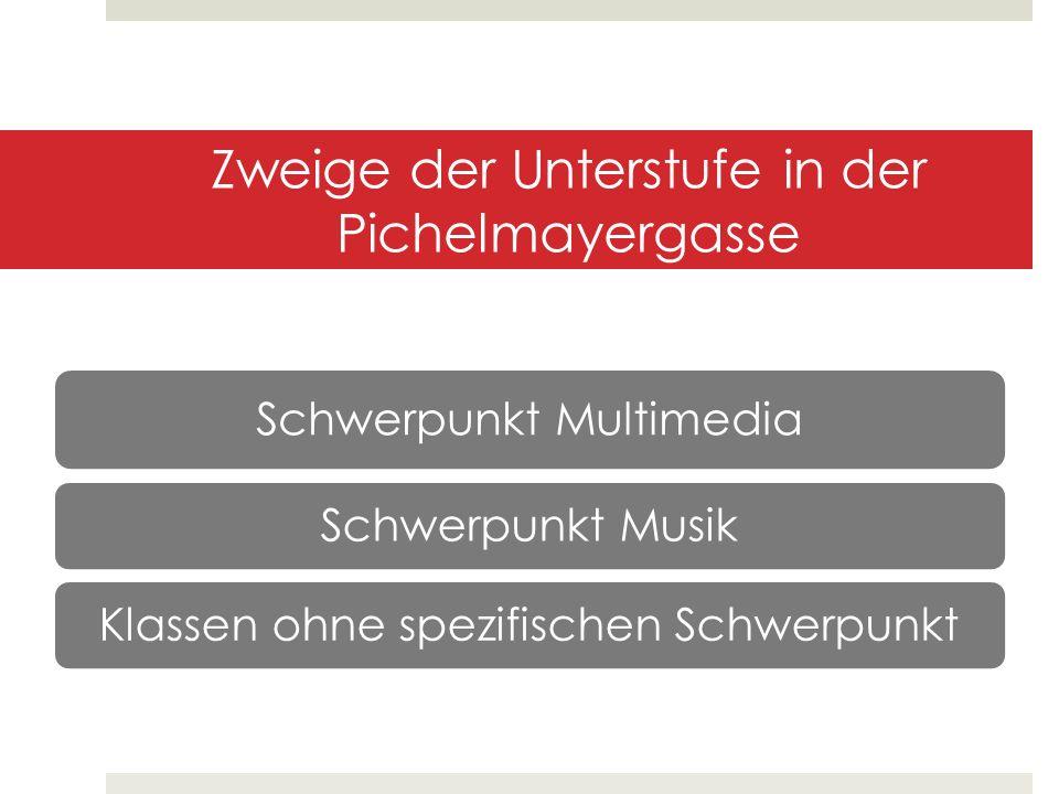Zweige der Unterstufe in der Pichelmayergasse Schwerpunkt Multimedia Schwerpunkt Musik Klassen ohne spezifischen Schwerpunkt