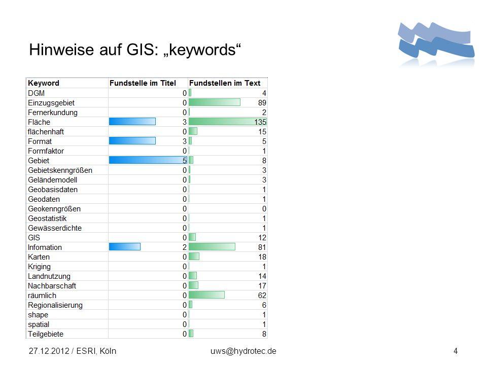 Hinweise auf GIS: keywords 27.12.2012 / ESRI, Kölnuws@hydrotec.de4