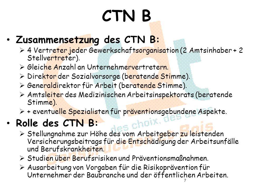 CTN B Zusammensetzung des CTN B: 4 Vertreter jeder Gewerkschaftsorganisation (2 Amtsinhaber + 2 Stellvertreter).