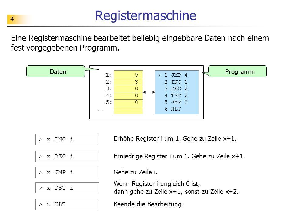 25 Rekursive Problemreduktion verschluesseln([119, 2005, 1809, 24], (2102, 3000)) [verschluesselnZahl(119, (2102, 3000))] + verschluesseln([2005, 1809, 24], (2102, 3000)) Fall 2: Bearbeite eine nicht-leere Liste [2221] [2221, 1107, 1010, 2126] [1107, 1010, 2126] verschluesseln([], (2102, 3000)) [] Fall 1: Bearbeite eine leere Liste [] Rekursionsanfang: Löse das Problem direkt Rekursionsschritt: Löse ein entsprechendes Problem Rekursive Problemreduktion: Reduziere des Problems auf ein entsprechendes, aber verkleinertes Problem.