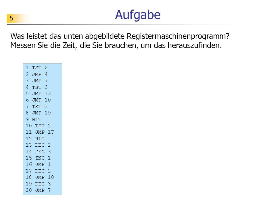 26 Aufgabe def verschluesseln(zahlenListe, schluessel): print zahlenListe, schluessel if len(zahlenListe) == 0: return [] else: return [verschluesselnZahl(zahlenListe[0], schluessel)] + verschluesseln(zahlenListe[1:], schluessel) Fügen Sie Ausgabeanweisungen ein und verfolgen Sie so die Auswertung der einzelnen Funktionsaufrufe.