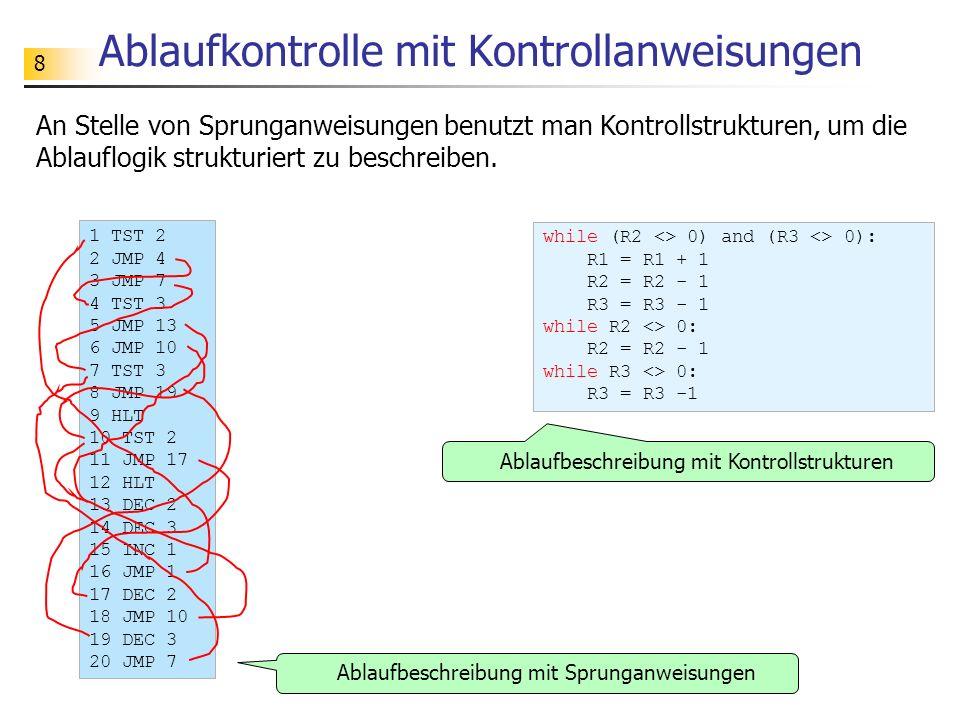 29 Kontrollstrukturen Funktionsdeklarationen werden in der funktionalen Programmierung mit Hilfe von - Funktionskomposition, - Fallunterscheidungen und - Rekursion aufgebaut.