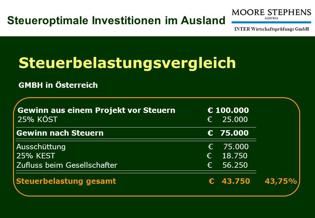 Steueroptimale Investitionen im Ausland INTER Wirtschaftsprüfungs GmbH Steuerbelastungsvergleich GMBH in Österreich Gewinn aus einem Projekt vor Steuern 100.000 25% KÖST 25.000 Gewinn nach Steuern 75.000 Ausschüttung 75.000 25% KEST 18.750 Zufluss beim Gesellschafter 56.250 Steuerbelastung gesamt 43.750 43,75%