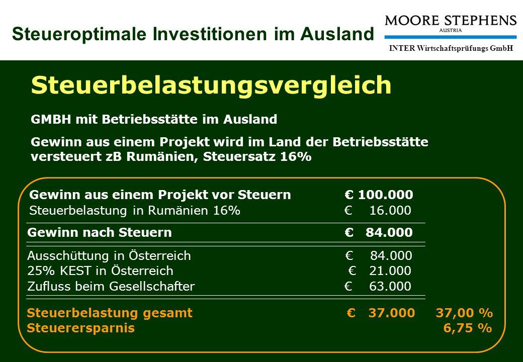 Steueroptimale Investitionen im Ausland INTER Wirtschaftsprüfungs GmbH Steuerbelastungsvergleich GMBH mit Betriebsstätte im Ausland Gewinn aus einem Projekt wird im Land der Betriebsstätte versteuert zB Rumänien, Steuersatz 16% Gewinn aus einem Projekt vor Steuern 100.000 Steuerbelastung in Rumänien 16% 16.000 Gewinn nach Steuern 84.000 Ausschüttung in Österreich 84.000 25% KEST in Österreich 21.000 Zufluss beim Gesellschafter 63.000 Steuerbelastung gesamt 37.000 37,00 % Steuerersparnis 6,75 %