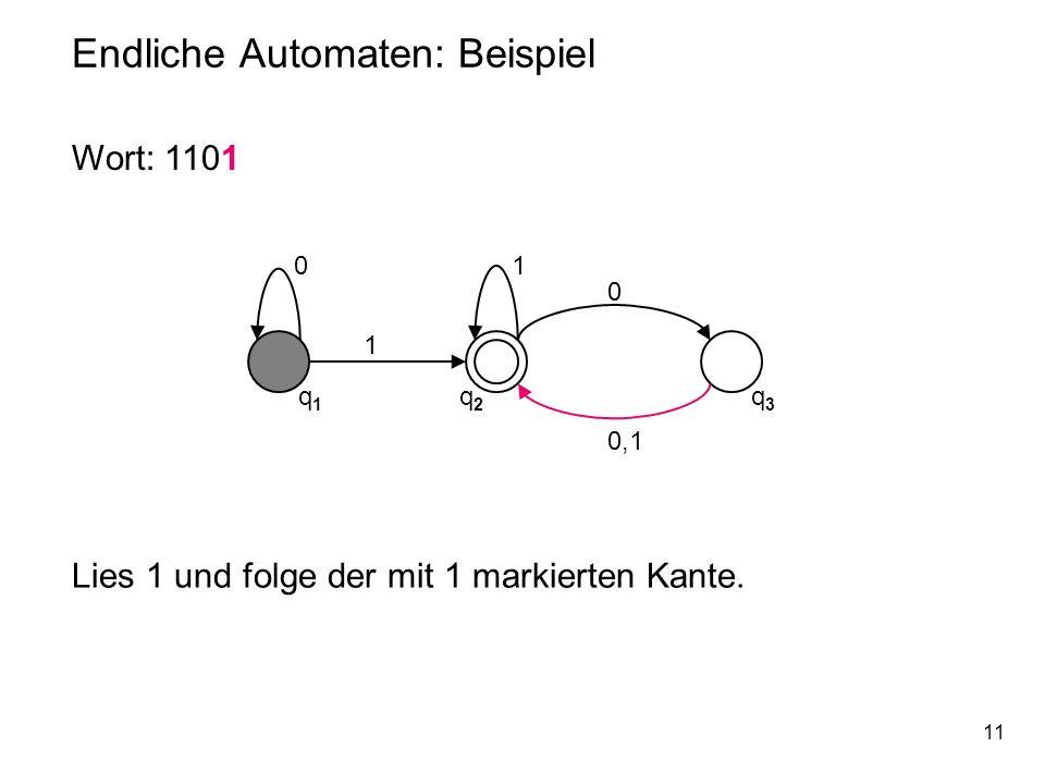 11 Endliche Automaten: Beispiel 0 q1q1 q2q2 q3q3 1 1 0 0,1 Wort: 1101 Lies 1 und folge der mit 1 markierten Kante.