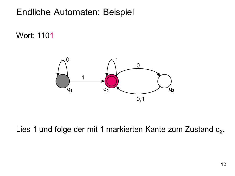 12 Endliche Automaten: Beispiel 0 q1q1 q2q2 q3q3 1 1 0 0,1 Wort: 1101 Lies 1 und folge der mit 1 markierten Kante zum Zustand q 2.