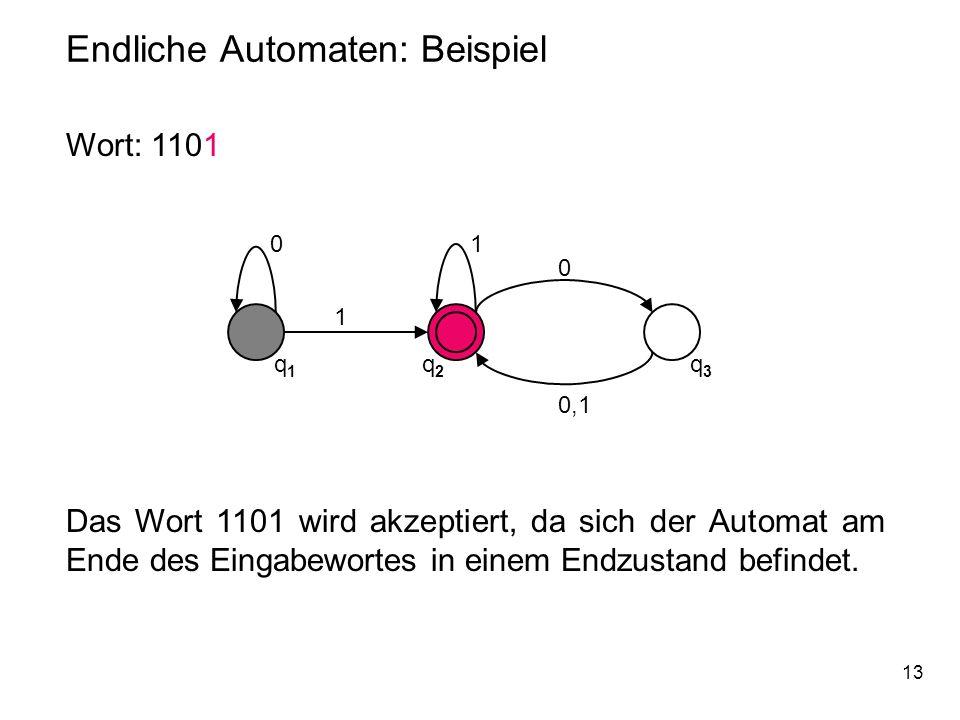 13 Endliche Automaten: Beispiel 0 q1q1 q2q2 q3q3 1 1 0 0,1 Wort: 1101 Das Wort 1101 wird akzeptiert, da sich der Automat am Ende des Eingabewortes in
