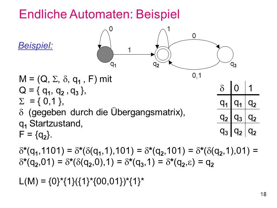 18 Endliche Automaten: Beispiel 0 q1q1 q2q2 q3q3 1 1 0 0,1 M = (Q,,, q 1, F) mit Q = { q 1, q 2, q 3 }, = { 0,1 }, (gegeben durch die Übergangsmatrix)