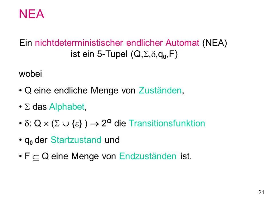 21 NEA Ein nichtdeterministischer endlicher Automat (NEA) ist ein 5-Tupel (Q,,,q 0,F) wobei Q eine endliche Menge von Zuständen, das Alphabet, : Q ( {