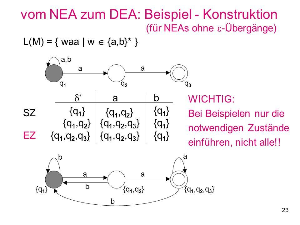 23 vom NEA zum DEA: Beispiel - Konstruktion L(M) = { waa | w {a,b}* } a,b q1q1 q2q2 q3q3 a a {q 1,q 2 } {q 1,q 2,q 3 } {q 1,q 2 } {q 1 } {q 1,q 2,q 3