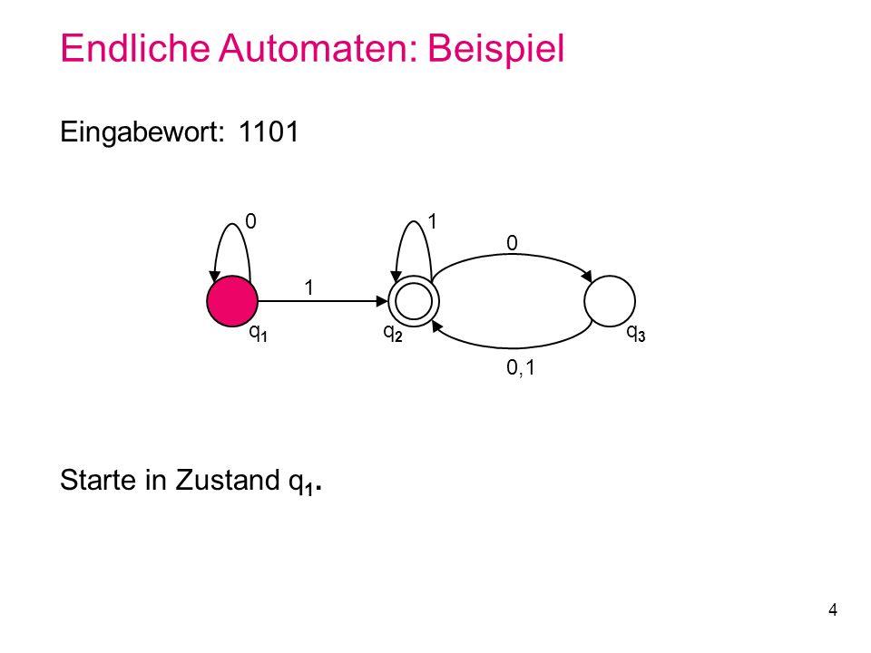 5 Endliche Automaten: Beispiel 0 q1q1 q2q2 q3q3 1 1 0 0,1 Wort: 1101 Lies 1 und folge der mit 1 markierten Kante.