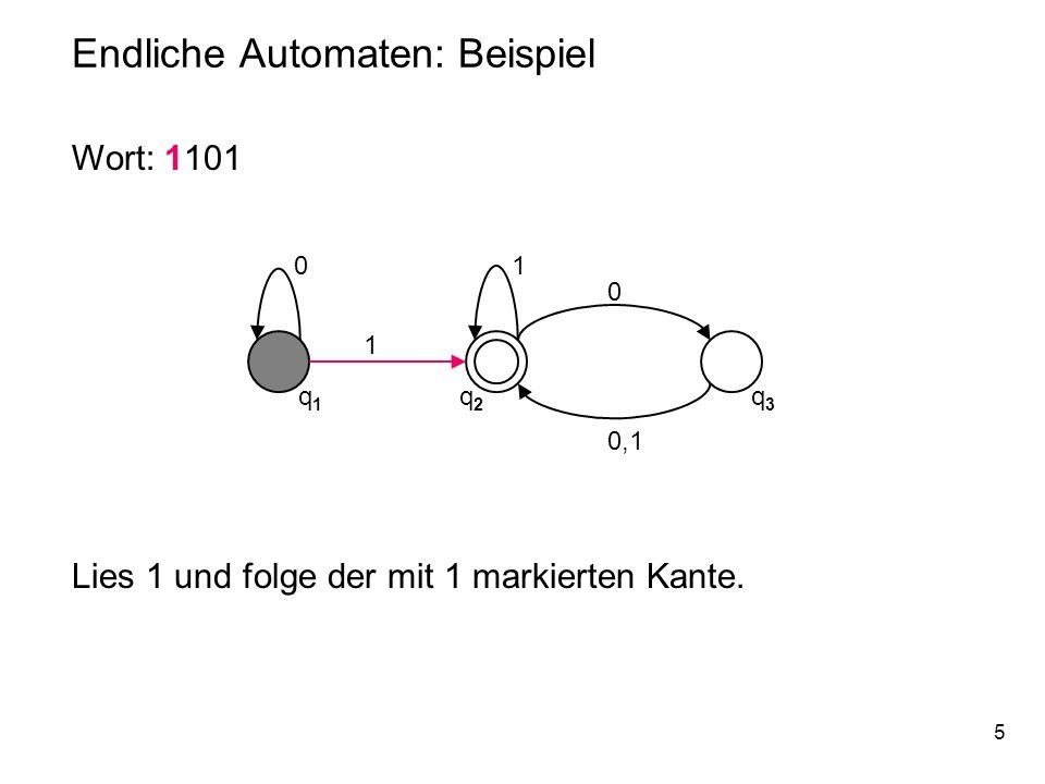 16 Endliche Automaten: Falle Sei M = (Q,,,q 0,F) ein DEA und q Q - F mit (q,a)=q für alle a ; dann heißt q Falle.