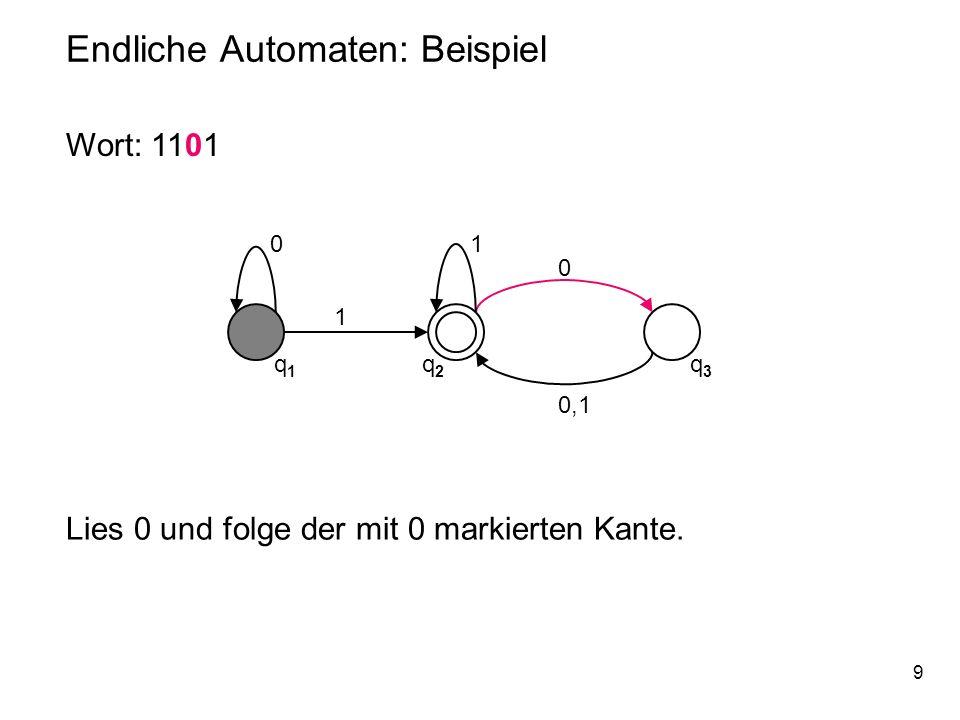 10 Endliche Automaten: Beispiel 0 q1q1 q2q2 q3q3 1 1 0 0,1 Wort: 1101 Lies 0 und folge der mit 0 markierten Kante zum Zustand q 3.