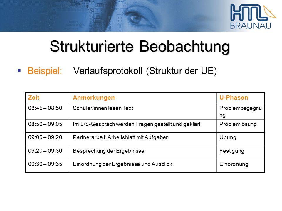 Strukturierte Beobachtung Beispiel:Verlaufsprotokoll (Struktur der UE) ZeitAnmerkungenU-Phasen 08:45 – 08:50Schüler/innen lesen TextProblembegegnu ng