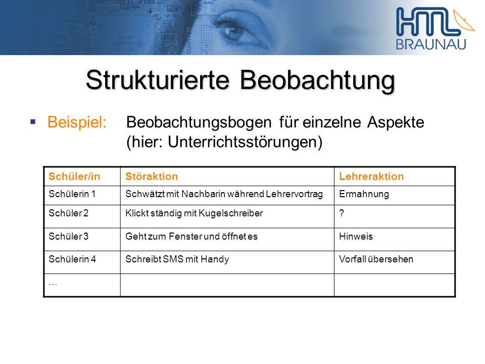 Strukturierte Beobachtung Beispiel:Beobachtungsbogen für einzelne Aspekte (hier: Unterrichtsstörungen) Schüler/inStöraktionLehreraktion Schülerin 1Sch