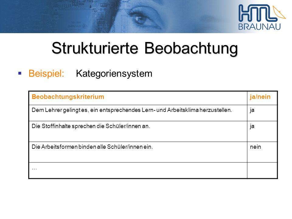 Strukturierte Beobachtung Beispiel:Kategoriensystem Beobachtungskriteriumja/nein Dem Lehrer gelingt es, ein entsprechendes Lern- und Arbeitsklima herz