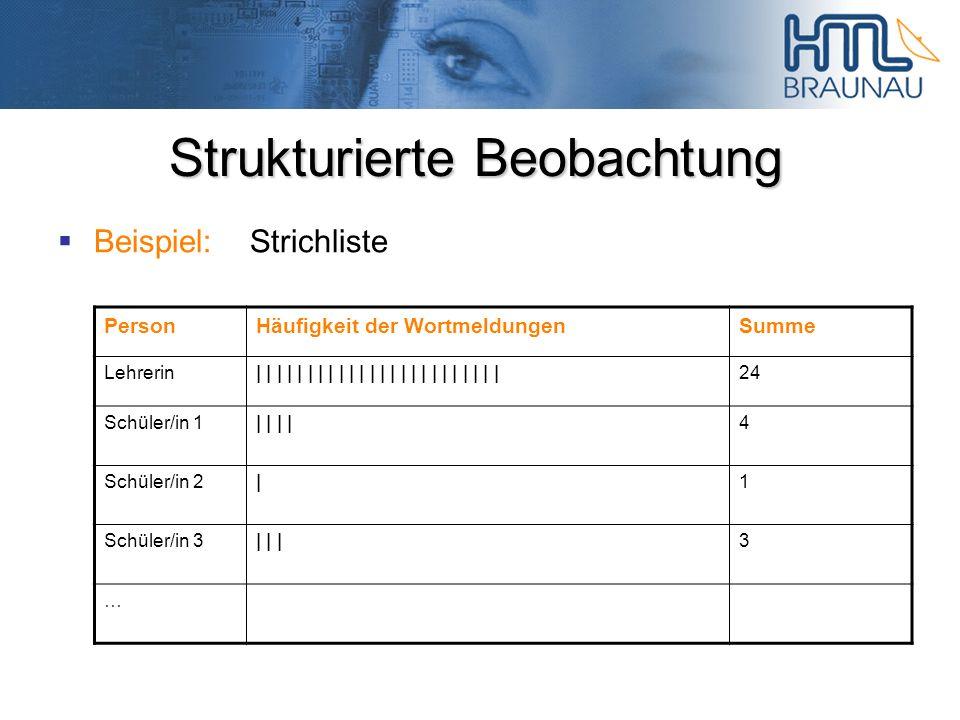 Strukturierte Beobachtung Beispiel:Strichliste PersonHäufigkeit der WortmeldungenSumme Lehrerin| | | | | | | | | | | | 24 Schüler/in 1| | 4 Schüler/in