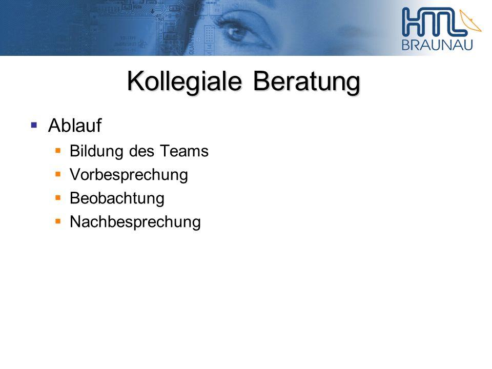 Bildung des Teams Teamgröße: 2 – 3 (Ausnahme: 4) Vertrauensverhältnis notwendig Vorteile / Nachteile Verwandte / fremde Unterrichtsbereiche Junge / erfahrene Kollegen/innen Wechselnde / gleiche Teams