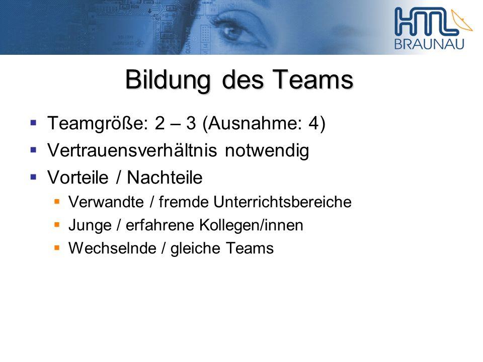 Bildung des Teams Teamgröße: 2 – 3 (Ausnahme: 4) Vertrauensverhältnis notwendig Vorteile / Nachteile Verwandte / fremde Unterrichtsbereiche Junge / er
