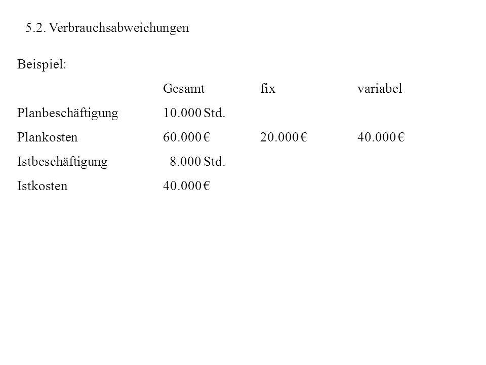 5.2. Verbrauchsabweichungen Beispiel: Gesamtfixvariabel Planbeschäftigung10.000 Std. Plankosten 60.000 20.000 40.000 Istbeschäftigung 8.000 Std. Istko