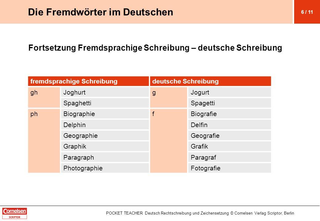 POCKET TEACHER Deutsch Rechtschreibung und Zeichensetzung © Cornelsen Verlag Scriptor, Berlin Fortsetzung Fremdsprachige Schreibung – deutsche Schreib