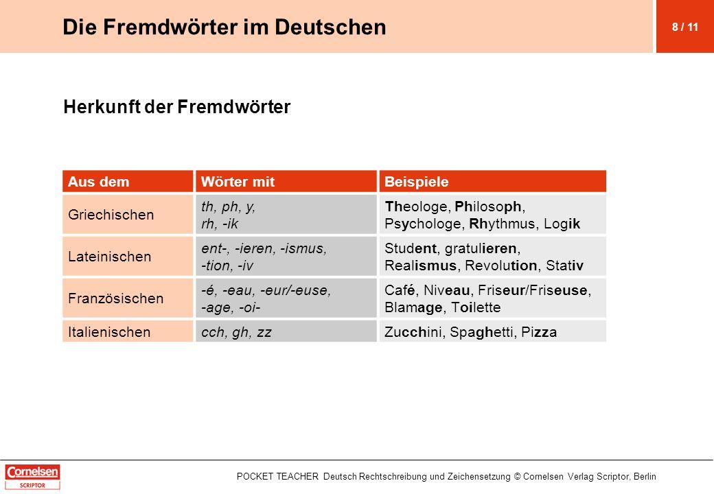 POCKET TEACHER Deutsch Rechtschreibung und Zeichensetzung © Cornelsen Verlag Scriptor, Berlin Grundsätze für die Schreibung einzelner/doppelter Konsonanten Anders als in deutschen Wörtern folgt in manchen Fremdwörtern nach einem betonten kurzen Vokal nur ein einzelner Konsonant, kein verdoppelter: BEISPIELE Chip, fit, Mini In einigen Fremdwörtern wird der Konsonant verdoppelt, auch dann, wenn der vorausgehende Vokal nicht betont ist: BEISPIELE akkurat, Differenz, Grammatik, kontrollieren, korrekt 9 / 11 Die Fremdwörter im Deutschen