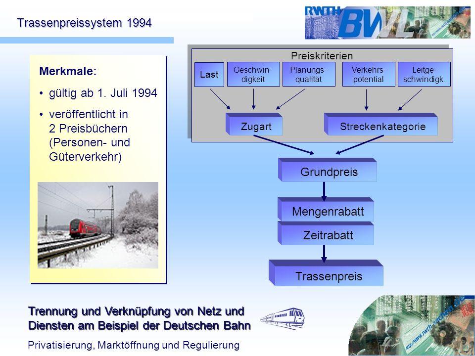 Trennung und Verknüpfung von Netz und Diensten am Beispiel der Deutschen Bahn Privatisierung, Marktöffnung und Regulierung Trassenpreissystem 1994 Mer