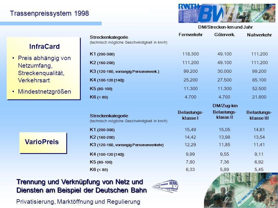 Trennung und Verknüpfung von Netz und Diensten am Beispiel der Deutschen Bahn Privatisierung, Marktöffnung und Regulierung Trassenpreissystem 1998 Inf
