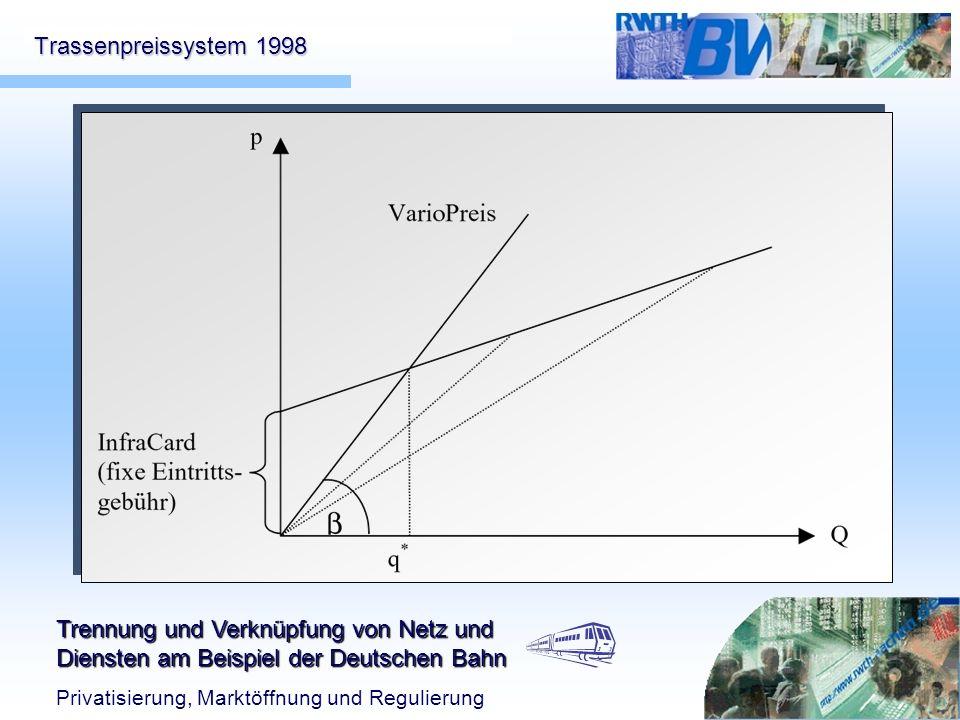 Trennung und Verknüpfung von Netz und Diensten am Beispiel der Deutschen Bahn Privatisierung, Marktöffnung und Regulierung Trassenpreissystem 1998