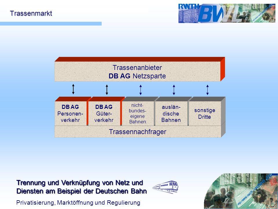 Trennung und Verknüpfung von Netz und Diensten am Beispiel der Deutschen Bahn Privatisierung, Marktöffnung und Regulierung Trassenmarkt Trassennachfra