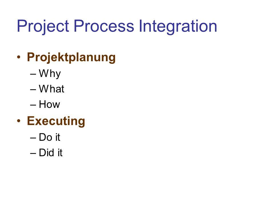 Executing Nach der Erstellung der WBS kann man Mit der Implementierung anfangen ( Do it and Did it .