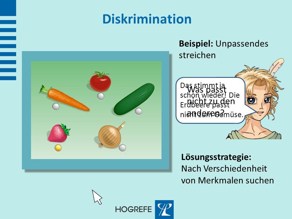 Diskrimination Beispiel: Unpassendes streichen Was passt nicht zu den anderen? Lösungsstrategie: Nach Verschiedenheit von Merkmalen suchen Das stimmt