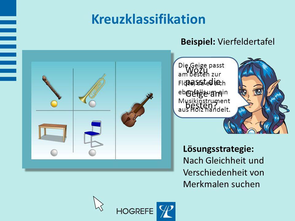 Kreuzklassifikation Beispiel: Vierfeldertafel Wozu passt die Geige am besten? Lösungsstrategie: Nach Gleichheit und Verschiedenheit von Merkmalen such