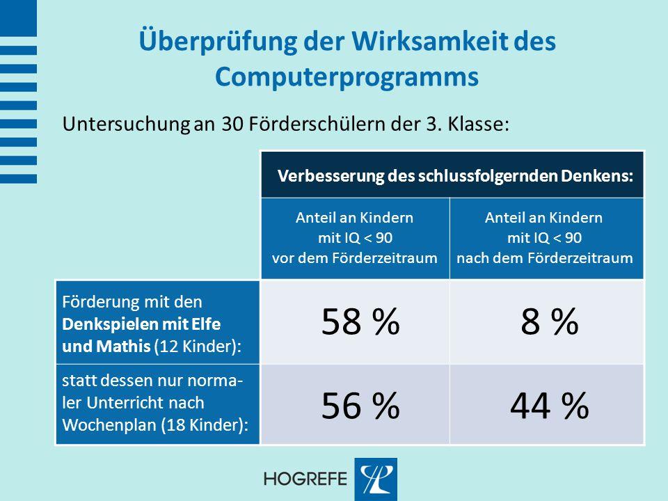 Überprüfung der Wirksamkeit des Computerprogramms Verbesserung des schlussfolgernden Denkens: Förderung mit den Denkspielen mit Elfe und Mathis (12 Ki