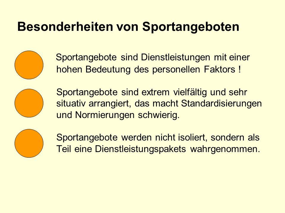 Besonderheiten von Sportangeboten Sportangebote sind Dienstleistungen mit einer hohen Bedeutung des personellen Faktors ! Sportangebote sind extrem vi