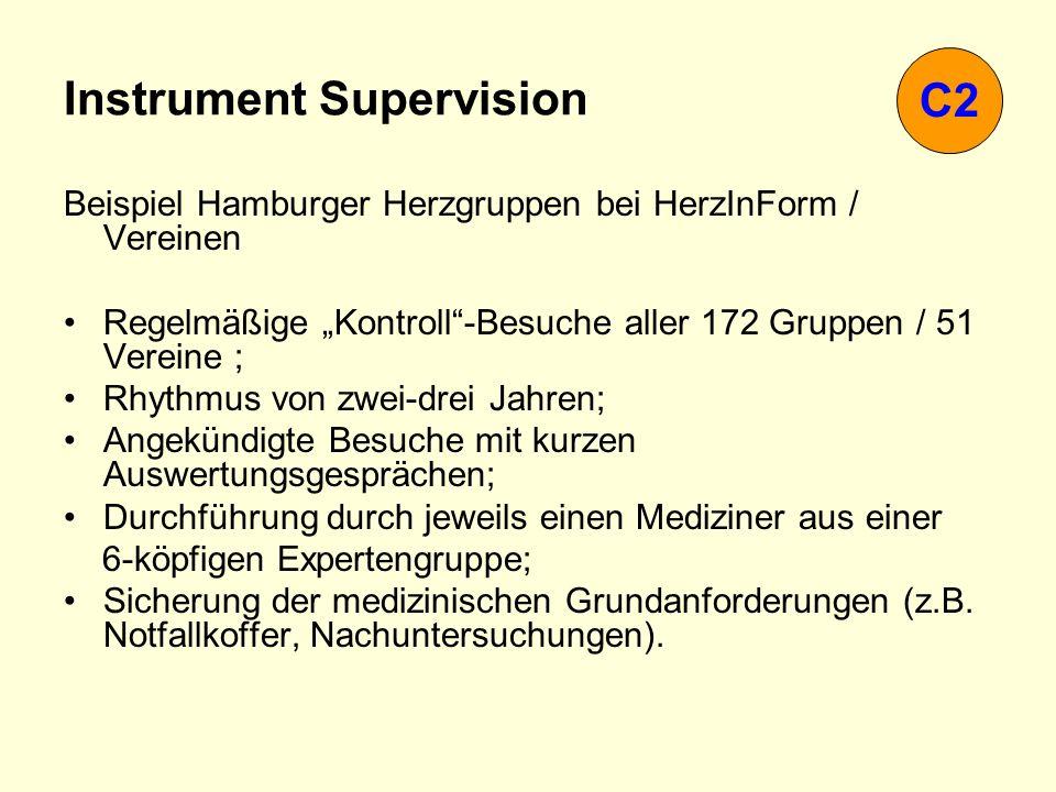 Instrument Supervision Beispiel Hamburger Herzgruppen bei HerzInForm / Vereinen Regelmäßige Kontroll-Besuche aller 172 Gruppen / 51 Vereine ; Rhythmus