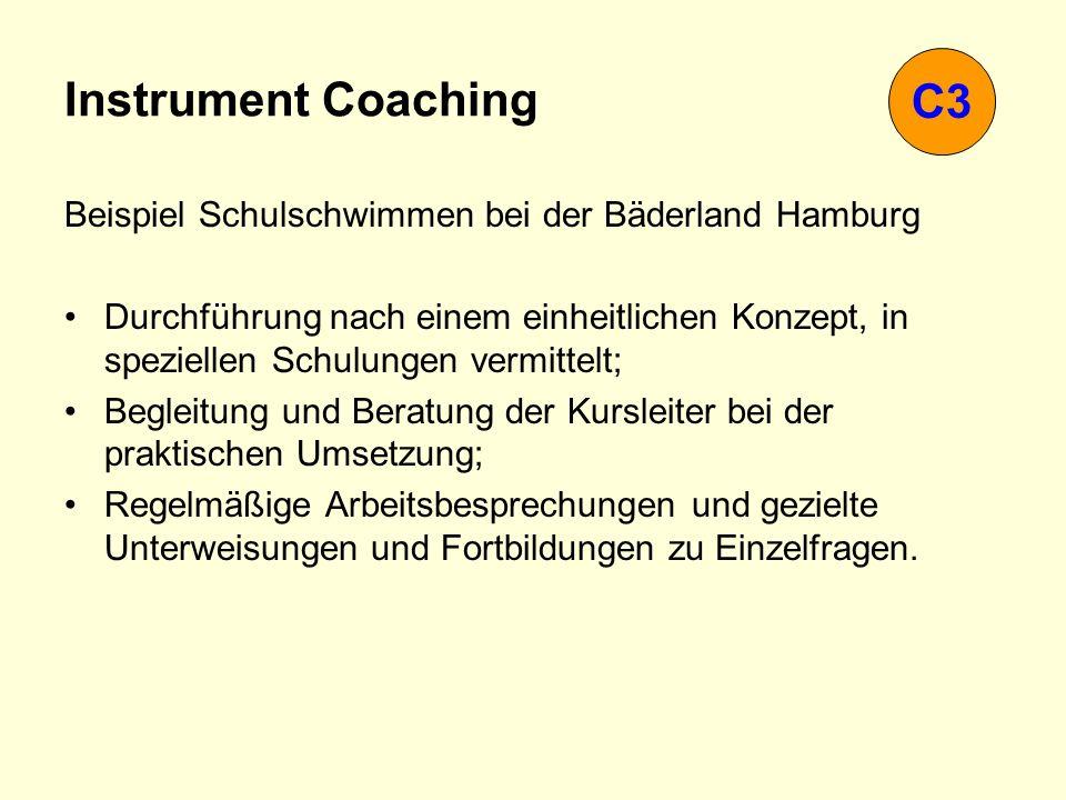 Instrument Coaching Beispiel Schulschwimmen bei der Bäderland Hamburg Durchführung nach einem einheitlichen Konzept, in speziellen Schulungen vermitte