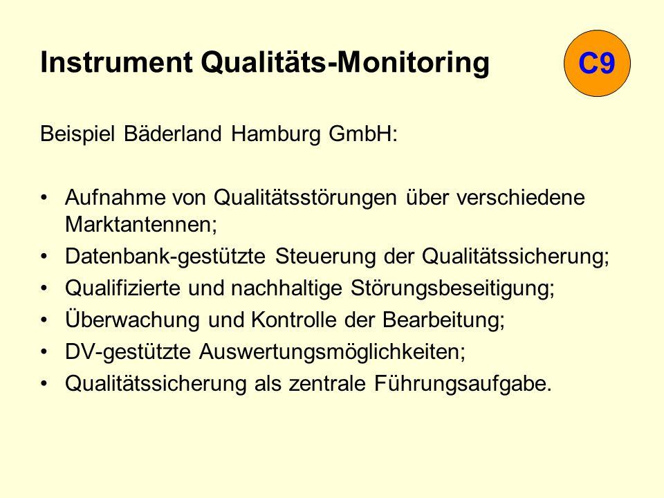 Instrument Qualitäts-Monitoring Beispiel Bäderland Hamburg GmbH: Aufnahme von Qualitätsstörungen über verschiedene Marktantennen; Datenbank-gestützte
