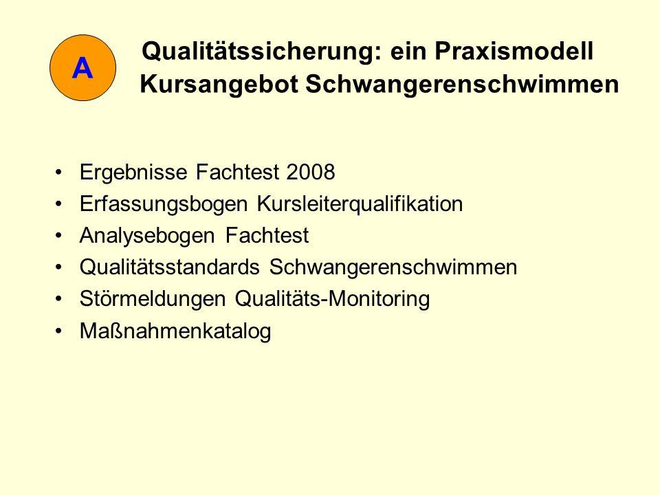 A Qualitätssicherung: ein Praxismodell Kursangebot Schwangerenschwimmen Ergebnisse Fachtest 2008 Erfassungsbogen Kursleiterqualifikation Analysebogen
