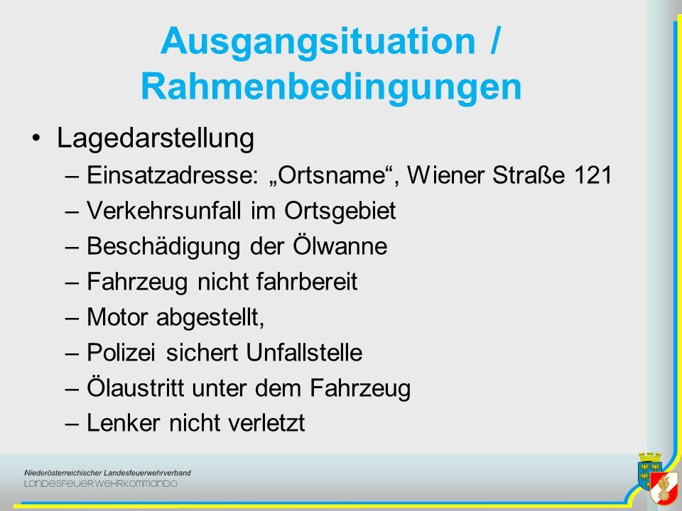 Ausgangsituation / Rahmenbedingungen Lagedarstellung –Einsatzadresse: Ortsname, Wiener Straße 121 –Verkehrsunfall im Ortsgebiet –Beschädigung der Ölwa