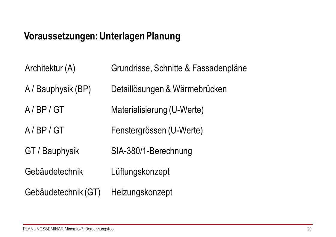 PLANUNGSSEMINAR Minergie-P: Berechnungstool20 Architektur (A)Grundrisse, Schnitte & Fassadenpläne A / Bauphysik (BP)Detaillösungen & Wärmebrücken A /
