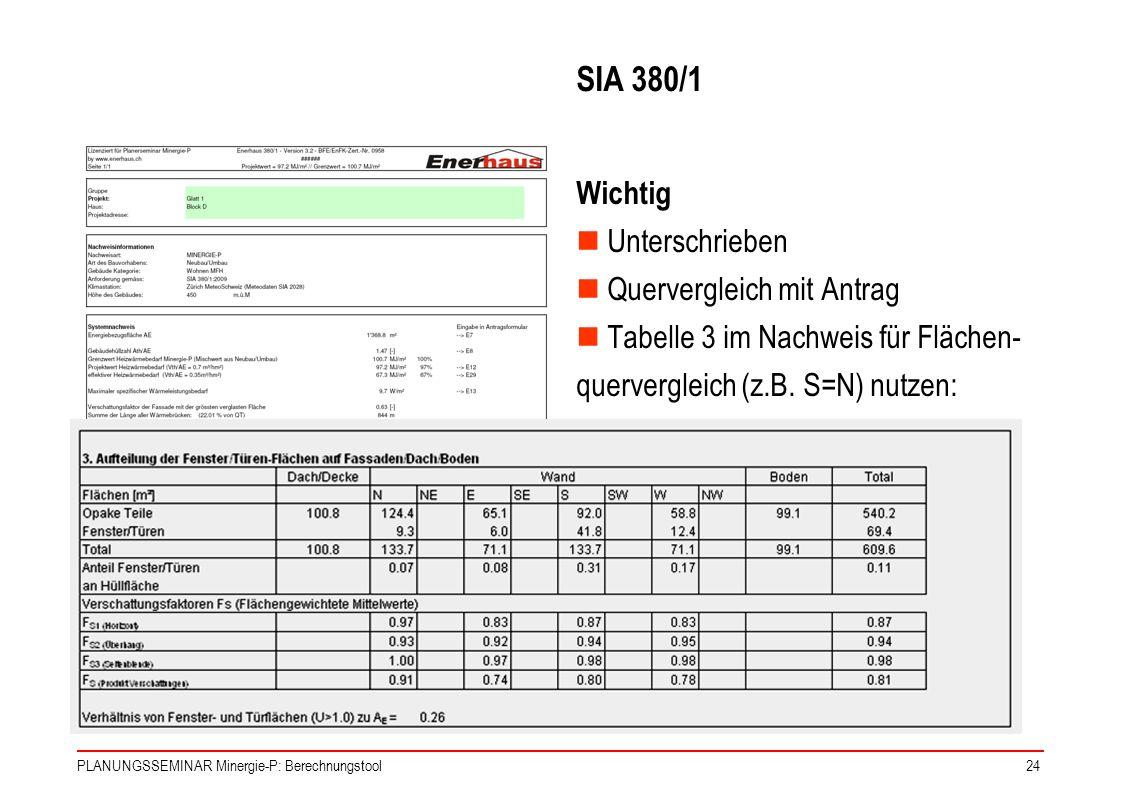 PLANUNGSSEMINAR Minergie-P: Berechnungstool24 SIA 380/1 Wichtig Unterschrieben Quervergleich mit Antrag Tabelle 3 im Nachweis für Flächen- querverglei