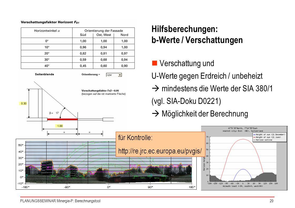 PLANUNGSSEMINAR Minergie-P: Berechnungstool29 Hilfsberechungen: b-Werte / Verschattungen Verschattung und U-Werte gegen Erdreich / unbeheizt mindesten
