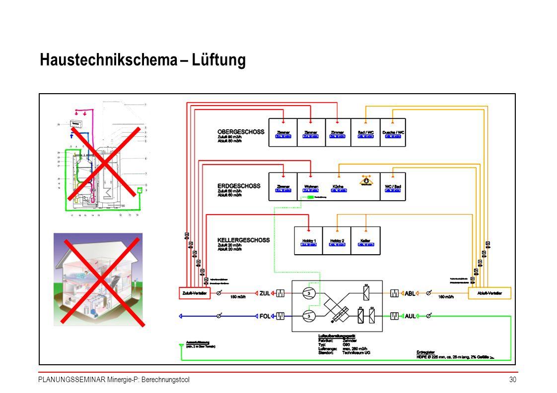 PLANUNGSSEMINAR Minergie-P: Berechnungstool30 Haustechnikschema – Lüftung
