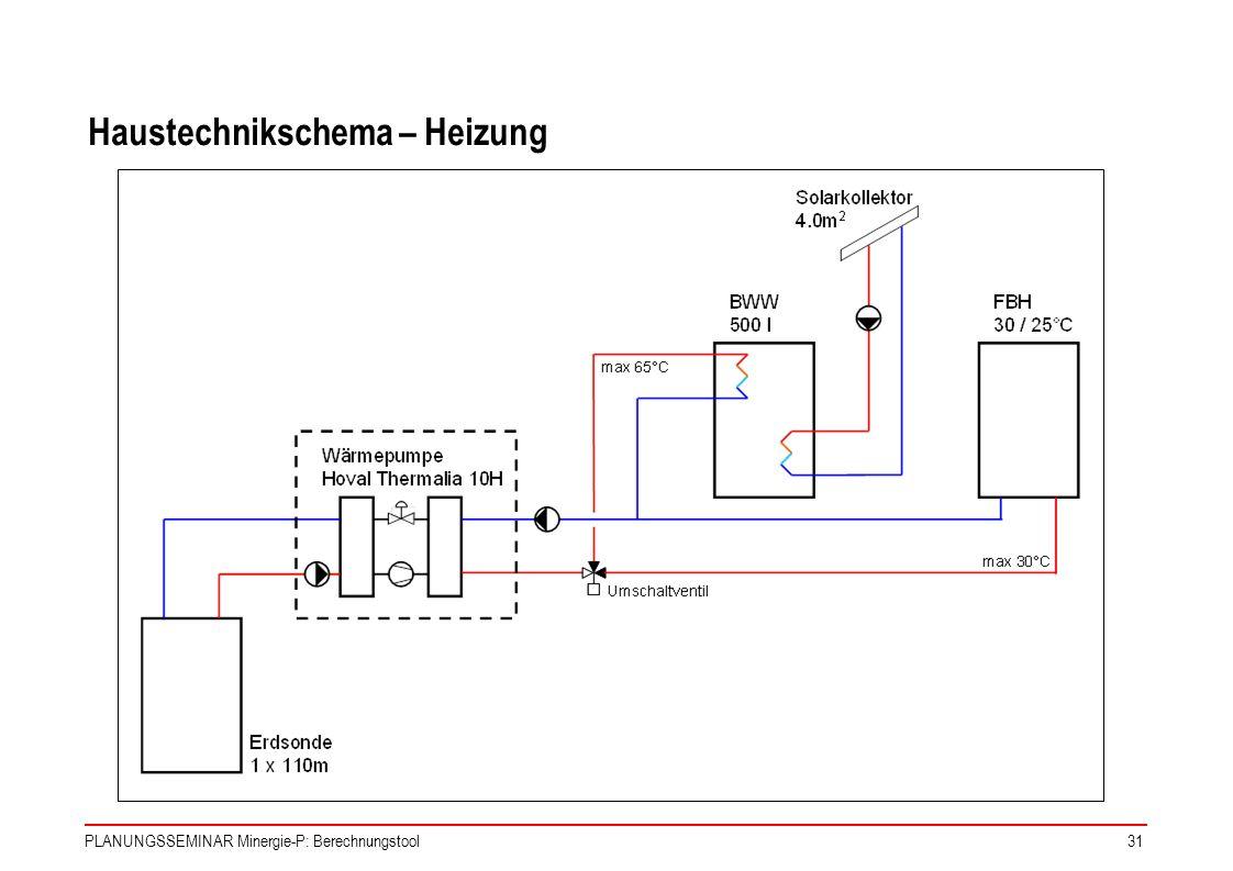 PLANUNGSSEMINAR Minergie-P: Berechnungstool31 Haustechnikschema – Heizung